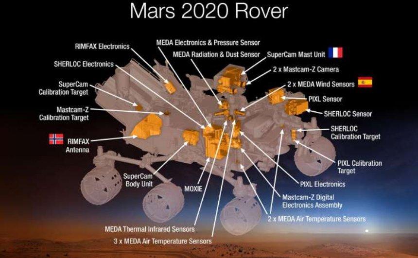 Марсоход привезет на Землю кусочек Марса