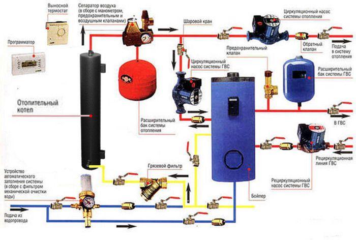 Комплектующие для отопительных и канализационных систем