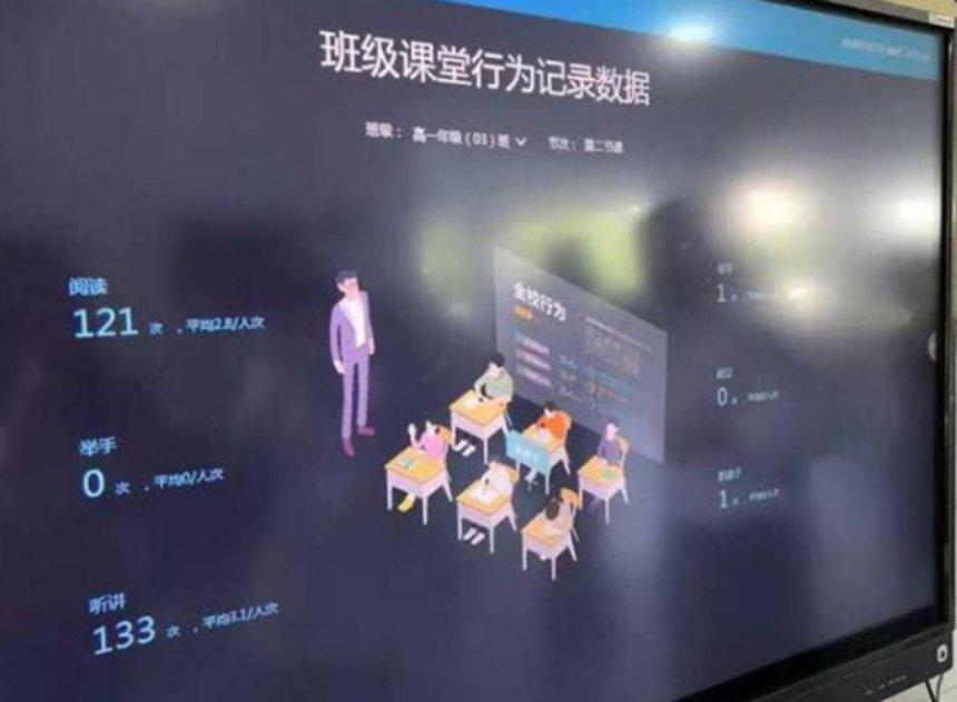 Китайцы начнут бороться с ленью на школьных уроках с помощью видеокамер