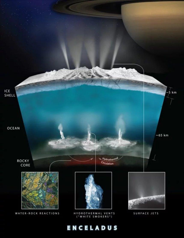 НАСА будет изучать дно океана в надежде найти там жизнь