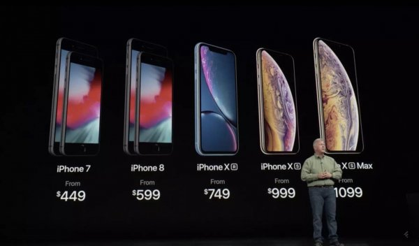 Тим Кук объяснил «сказочные» цены на новые iPhone
