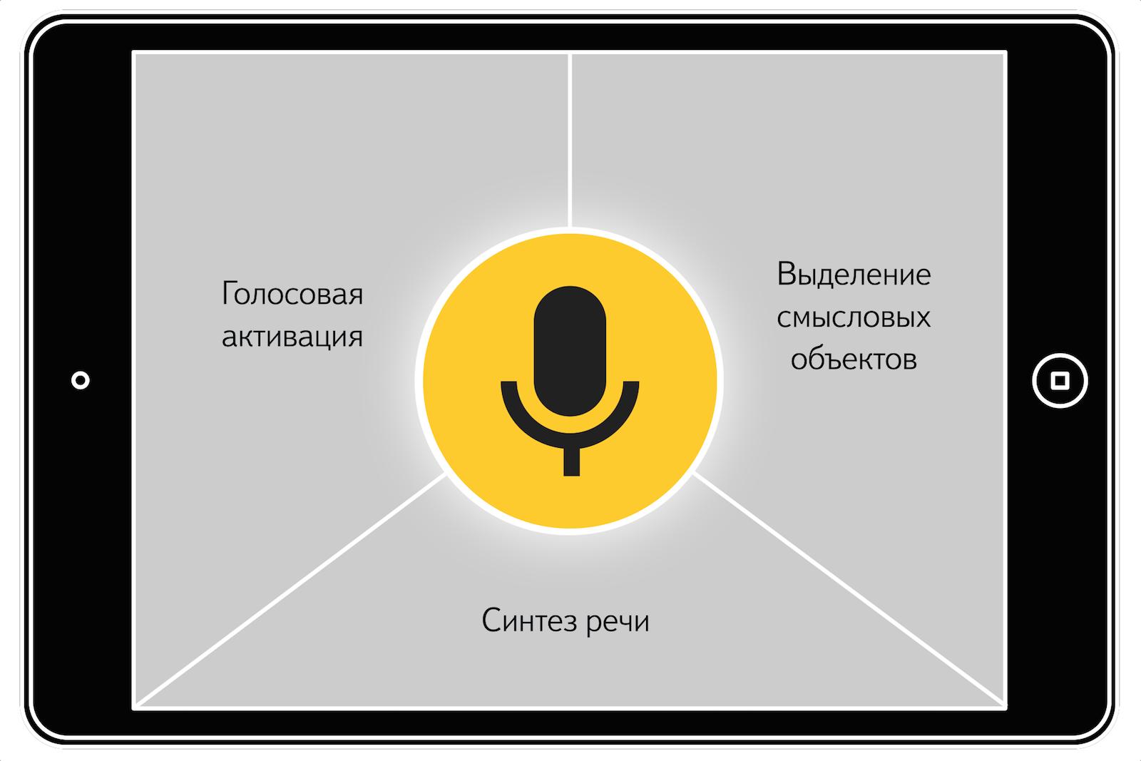 Лучшие приложения для распознавания и перевода текста с фотографий