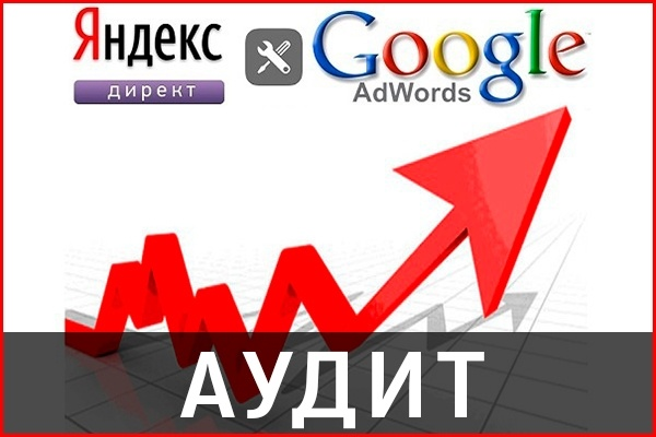 Аудит Google.Adwords