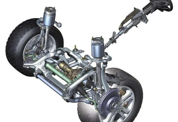 Запасные части на ваш автомобиль
