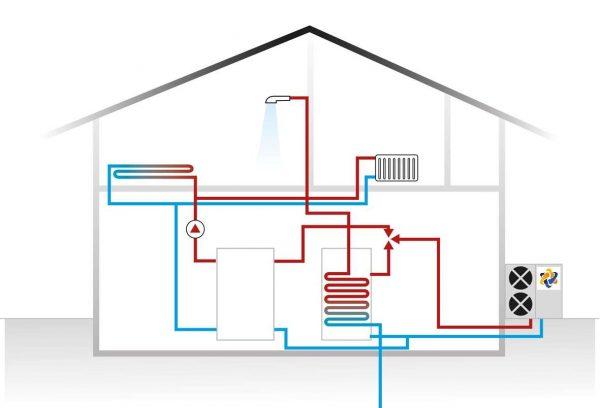 Высококачественные тепловые насосы воздух-вода