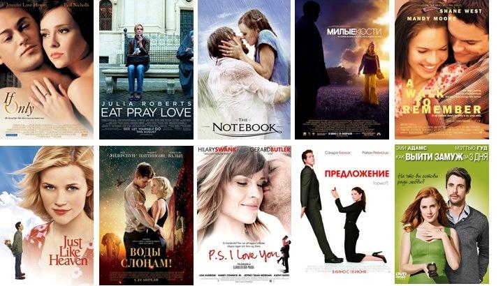 Смотреть онлайн мелодрамы: фильмы и сериалы