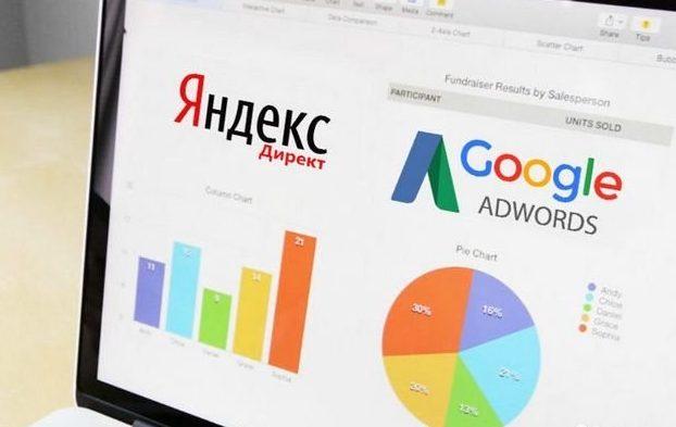Контекстная реклама — совершенствование объявлений и автоматизация работы